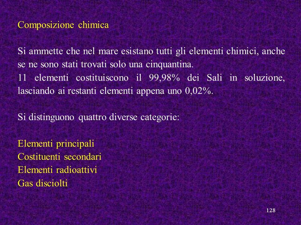 128 Composizione chimica Si ammette che nel mare esistano tutti gli elementi chimici, anche se ne sono stati trovati solo una cinquantina. 11 elementi