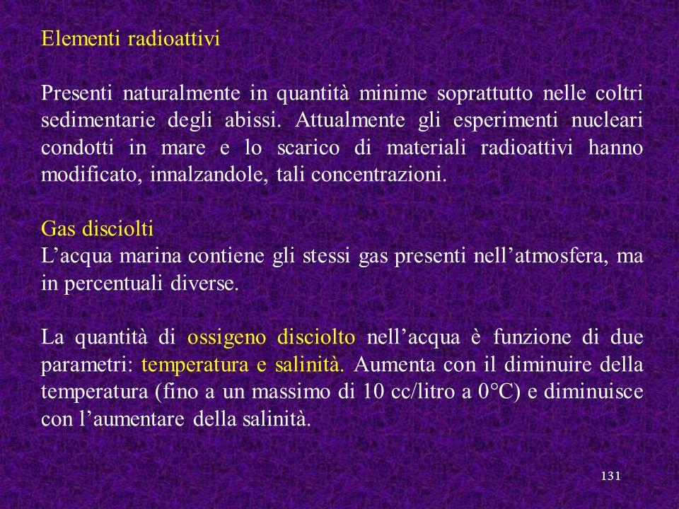131 Elementi radioattivi Presenti naturalmente in quantità minime soprattutto nelle coltri sedimentarie degli abissi. Attualmente gli esperimenti nucl