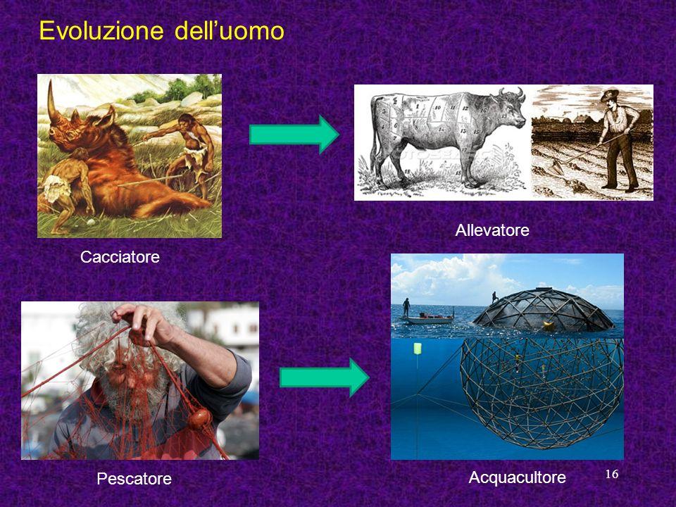 16 Evoluzione delluomo Cacciatore Allevatore Pescatore Acquacultore