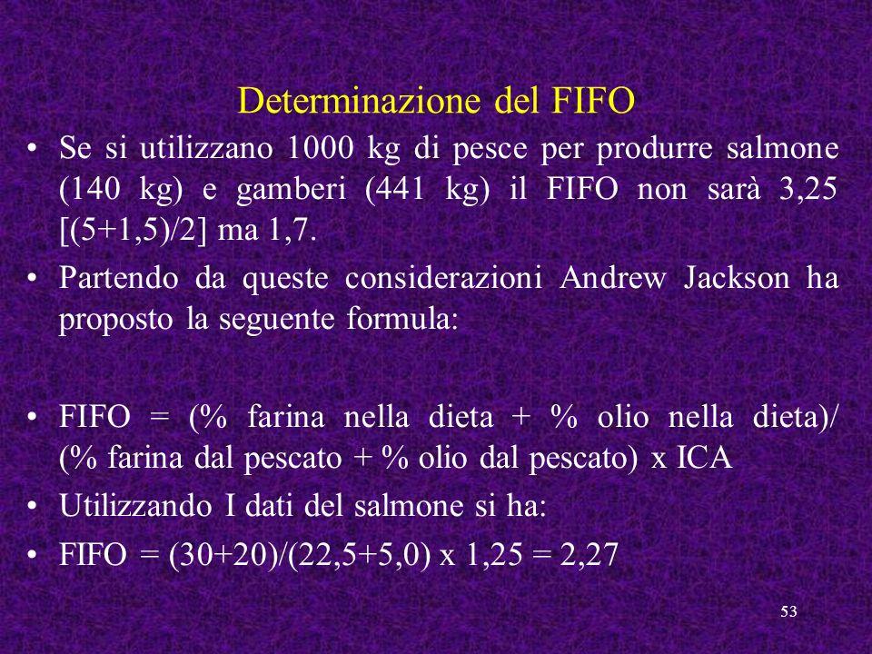 53 Determinazione del FIFO Se si utilizzano 1000 kg di pesce per produrre salmone (140 kg) e gamberi (441 kg) il FIFO non sarà 3,25 [(5+1,5)/2] ma 1,7