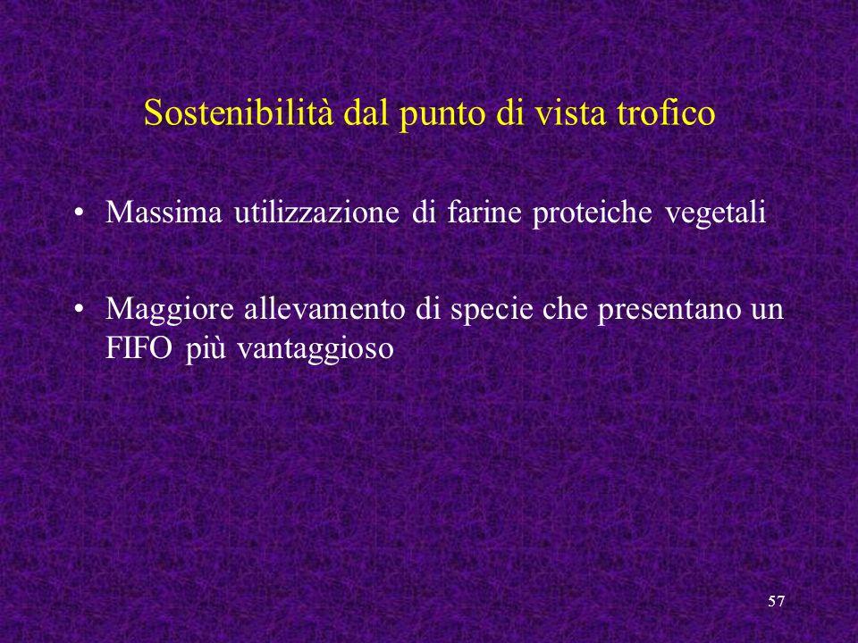 57 Sostenibilità dal punto di vista trofico Massima utilizzazione di farine proteiche vegetali Maggiore allevamento di specie che presentano un FIFO p