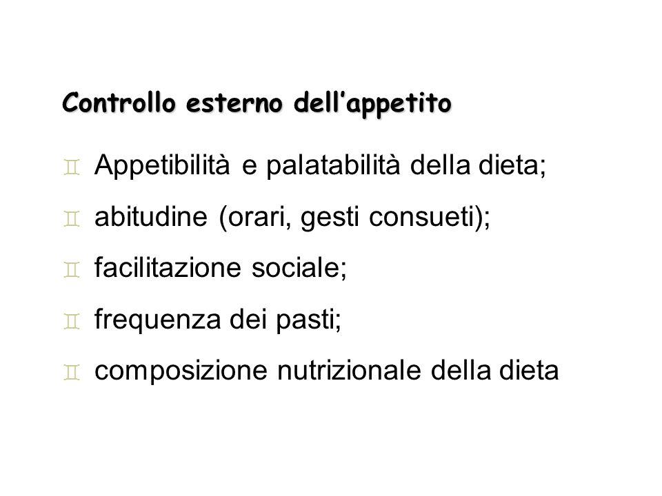 Controllo esterno dellappetito ` Appetibilità e palatabilità della dieta; ` abitudine (orari, gesti consueti); ` facilitazione sociale; ` frequenza de