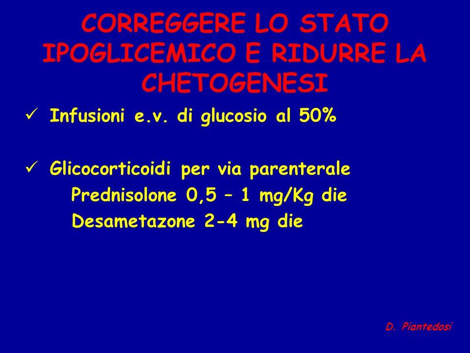 CORREGGERE LO STATO IPOGLICEMICO E RIDURRE LA CHETOGENESI Infusioni e.v. di glucosio al 50% Glicocorticoidi per via parenterale Prednisolone 0,5 – 1 m
