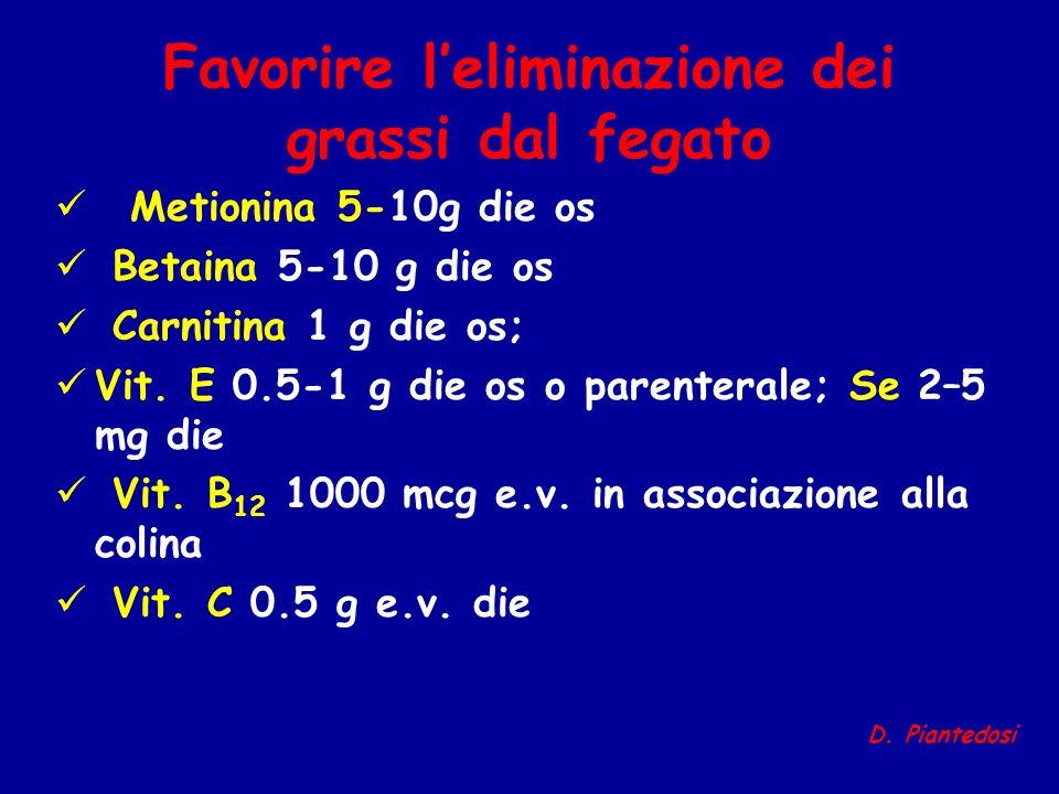 Favorire leliminazione dei grassi dal fegato Metionina 5-10g die os Betaina 5-10 g die os Carnitina 1 g die os; Vit. E 0.5-1 g die os o parenterale; S