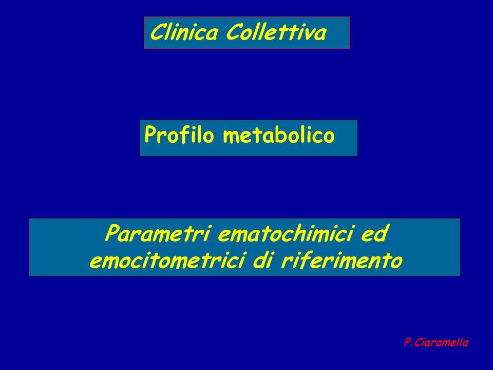 Profilo metabolico Clinica Collettiva Parametri ematochimici ed emocitometrici di riferimento P.Ciaramella