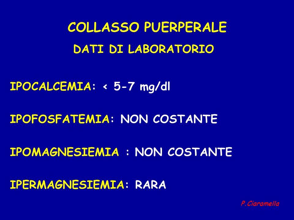COLLASSO PUERPERALE IPOCALCEMIA: < 5-7 mg/dl IPOFOSFATEMIA: NON COSTANTE IPOMAGNESIEMIA : NON COSTANTE IPERMAGNESIEMIA: RARA DATI DI LABORATORIO P.Cia