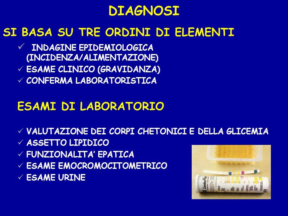 DIAGNOSI SI BASA SU TRE ORDINI DI ELEMENTI INDAGINE EPIDEMIOLOGICA (INCIDENZA/ALIMENTAZIONE) ESAME CLINICO (GRAVIDANZA) CONFERMA LABORATORISTICA ESAMI