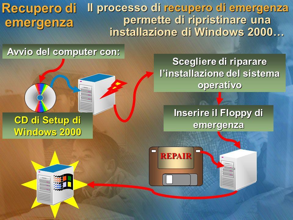 Recupero di emergenza Il processo di recupero di emergenza permette di ripristinare una installazione di Windows 2000… Avvio del computer con: Scegliere di riparare linstallazione del sistema operativo Inserire il Floppy di emergenza CD di Setup di Windows 2000 REPAIR