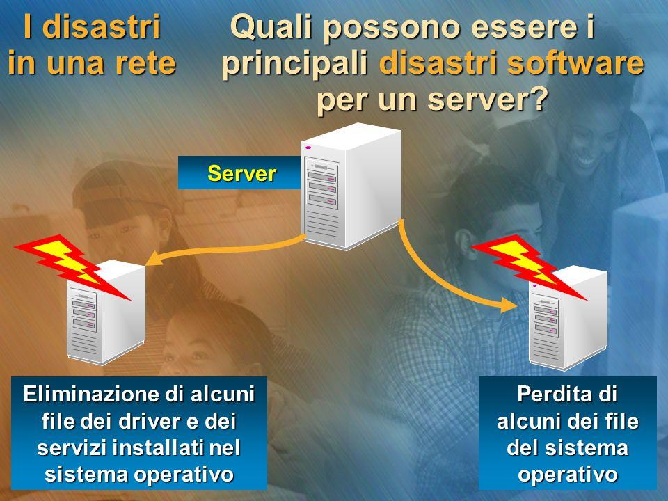 Backup dei dati In Windows 2000, il backup può essere effettuato… Dati remoti Windows 2000 Server Dati remoti Dati locali Backup su nastro Backup su CD