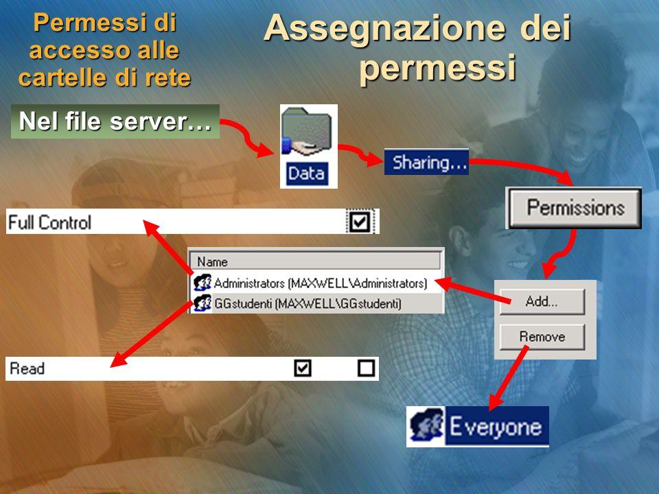 Permessi di accesso alle cartelle di rete Assegnazione dei permessi Nel file server…