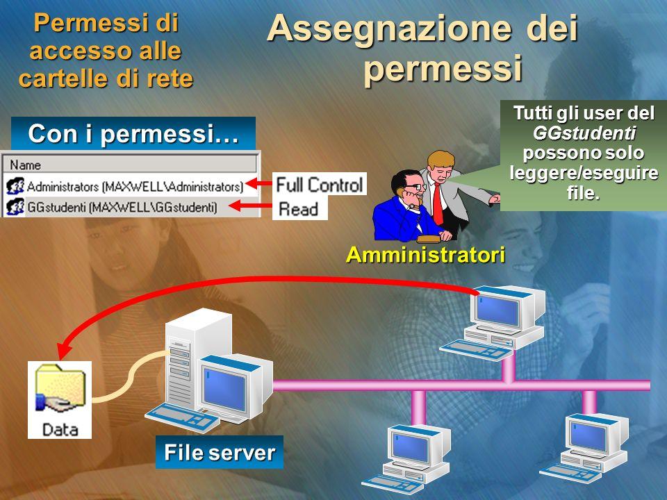 Permessi di accesso alle cartelle di rete Assegnazione dei permessi Con i permessi… File server Amministratori Tutti gli user del GGstudenti possono s