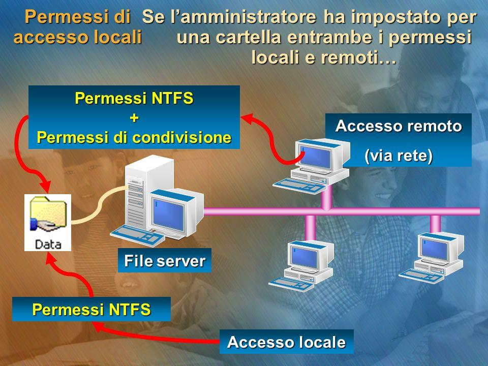 Accesso remoto (via rete) Permessi di accesso locali Se lamministratore ha impostato per una cartella entrambe i permessi locali e remoti… Accesso loc
