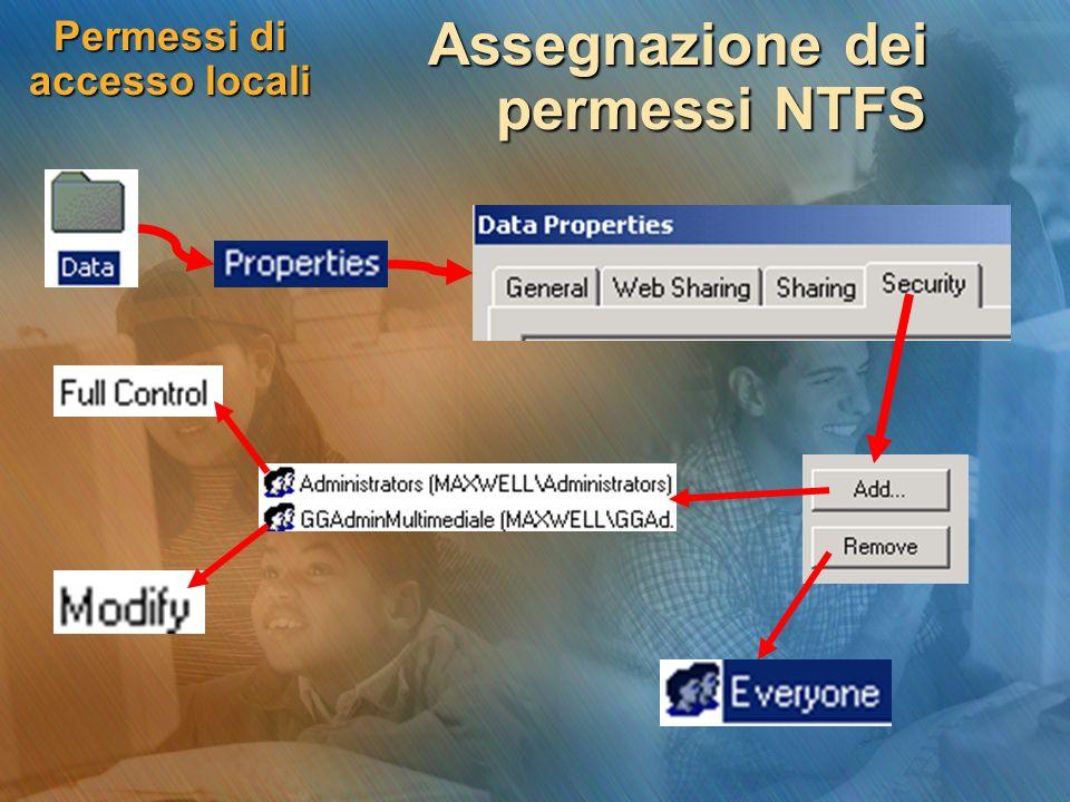 Permessi di accesso locali Assegnazione dei permessi NTFS
