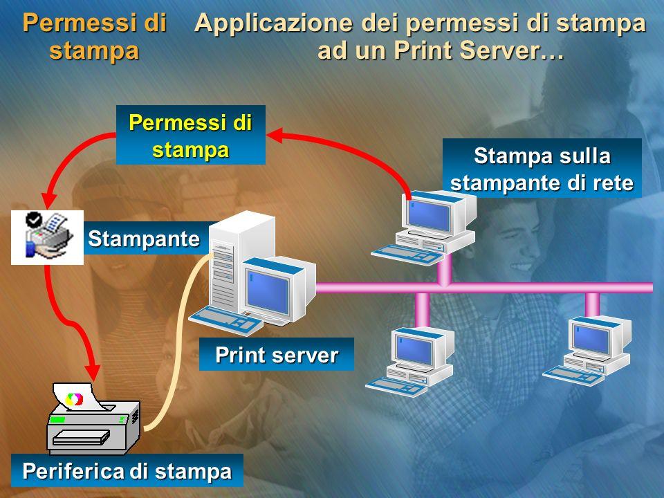 Stampante Stampa sulla stampante di rete Permessi di stampa Applicazione dei permessi di stampa ad un Print Server… Print server Periferica di stampa