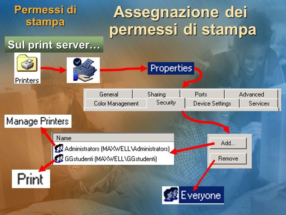 Assegnazione dei permessi di stampa Assegnazione dei permessi di stampa Sul print server…