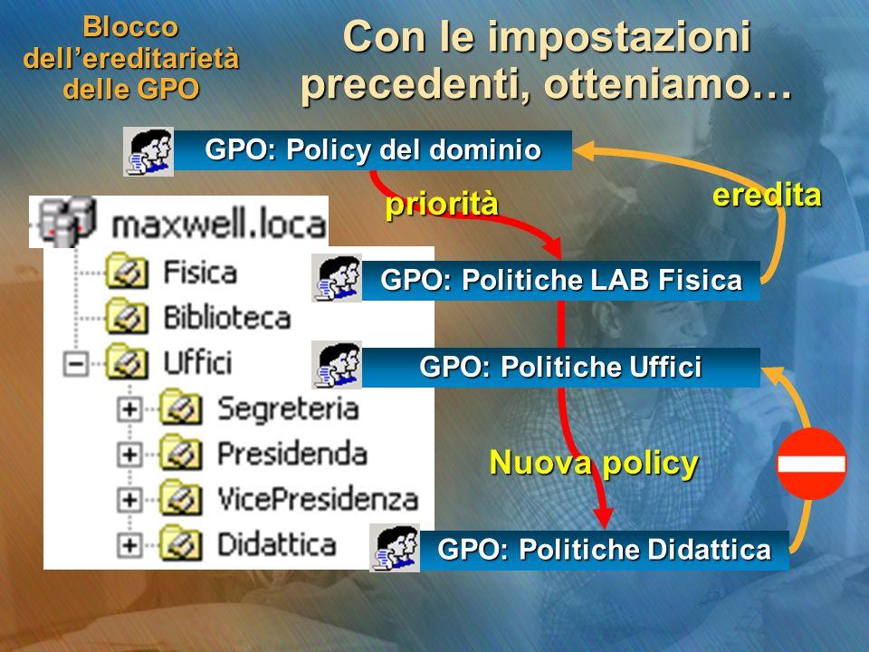 Blocco dellereditarietà delle GPO Con le impostazioni precedenti, otteniamo… GPO: Policy del dominio GPO: Politiche LAB Fisica GPO: Politiche Didattic