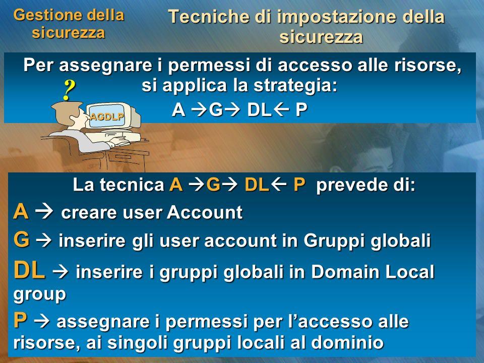 risorsa user A ccount Gestione della sicurezza La strategia A G DL P significa quindi… File server G lobal group P ermission D omain L ocal group