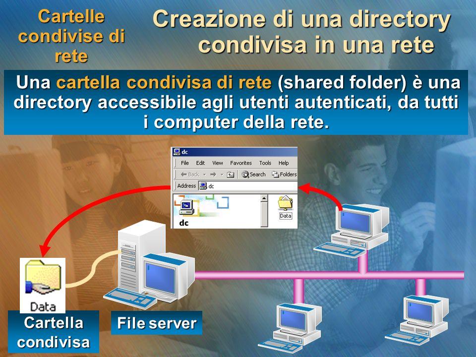 Cartelle condivise di rete Creazione di una cartella condivisa di rete Nel file server… Per default, dopo aver condiviso una cartella, tutti gli utenti (gruppo Everyone) possono accedere al suo contenuto senza limitazioni (Full control).