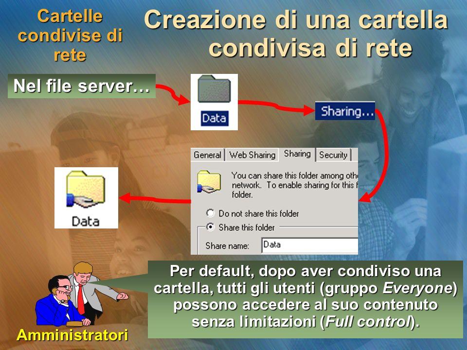 Cartelle condivise di rete Creazione di una cartella condivisa di rete Nel file server… Per default, dopo aver condiviso una cartella, tutti gli utent