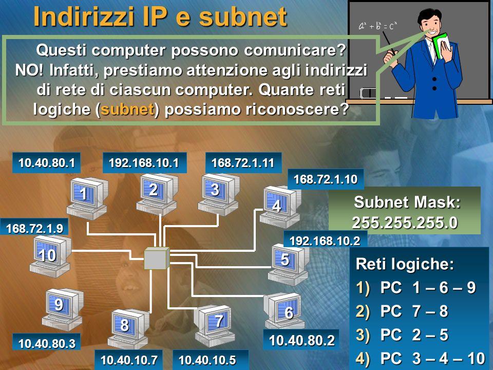 Indirizzi IP e subnet 10.40.80.1 10.40.10.5 10.40.80.3 10.40.80.2 Subnet Mask: 255.255.255.0 Subnet Mask: 255.255.255.0 10.40.10.7 192.168.10.2 192.16