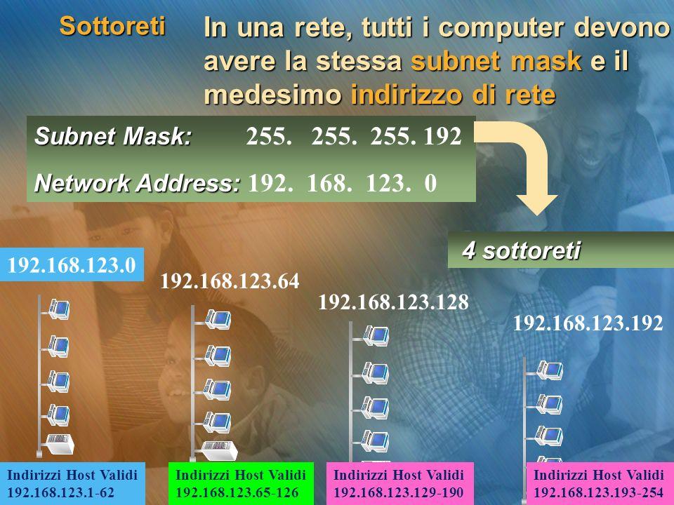 Sottoreti In una rete, tutti i computer devono avere la stessa subnet mask e il medesimo indirizzo di rete Subnet Mask: Subnet Mask: 255. 255. 255. 19