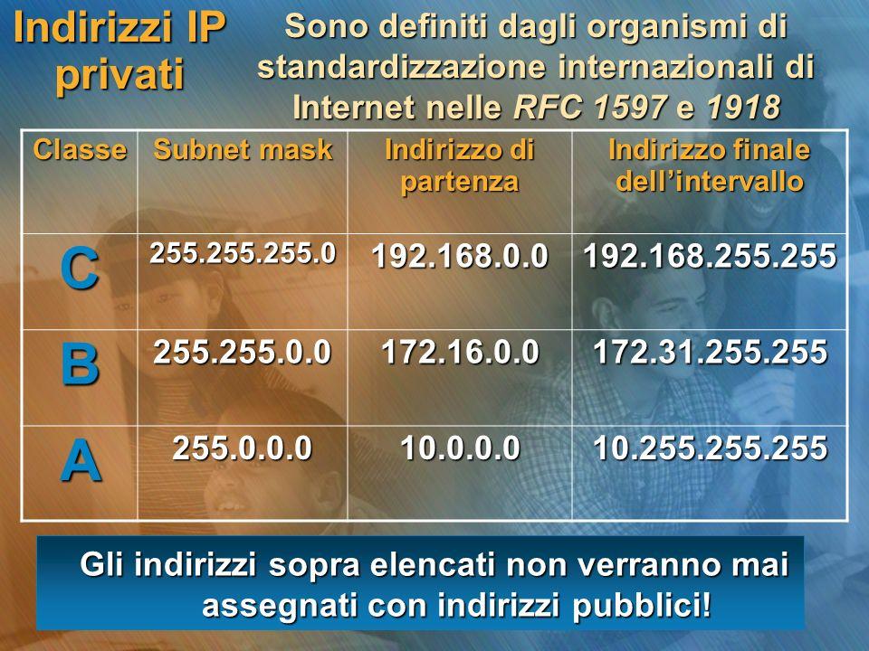 Indirizzi IP privati Sono definiti dagli organismi di standardizzazione internazionali di Internet nelle RFC 1597 e 1918 Classe Subnet mask Indirizzo