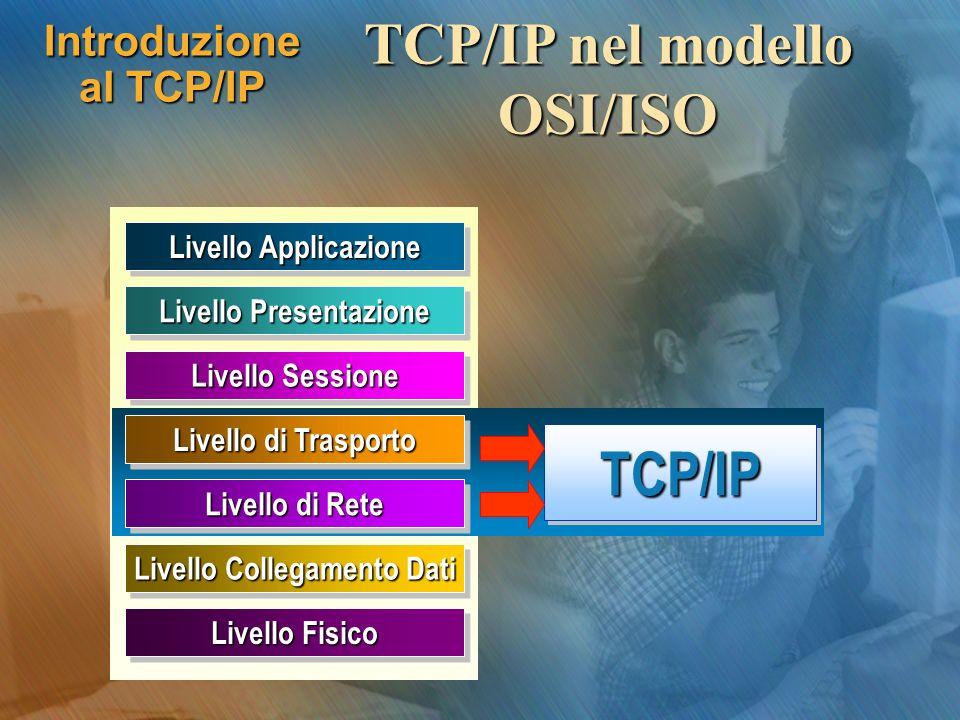 TCP/IP nel modello OSI/ISO Livello Applicazione Livello Presentazione Livello Sessione Livello Collegamento Dati Livello Fisico TCP/IPTCP/IP Livello d