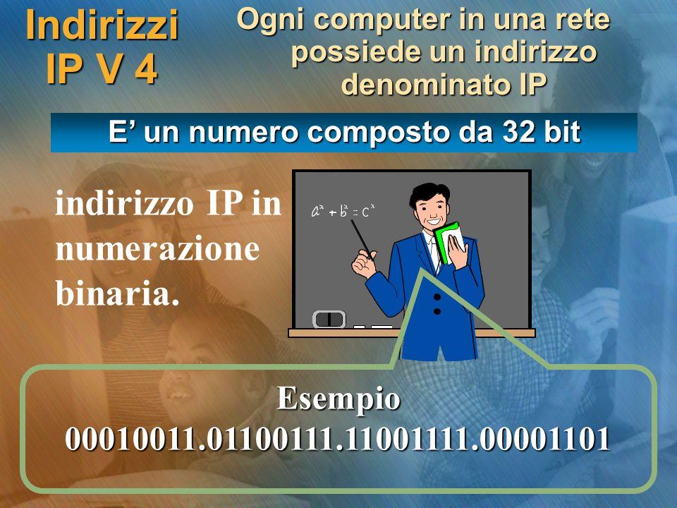 Indirizzi IP V 4 Ogni computer in una rete possiede un indirizzo denominato IP E un numero composto da 32 bit Esempio00010011.01100111.11001111.000011