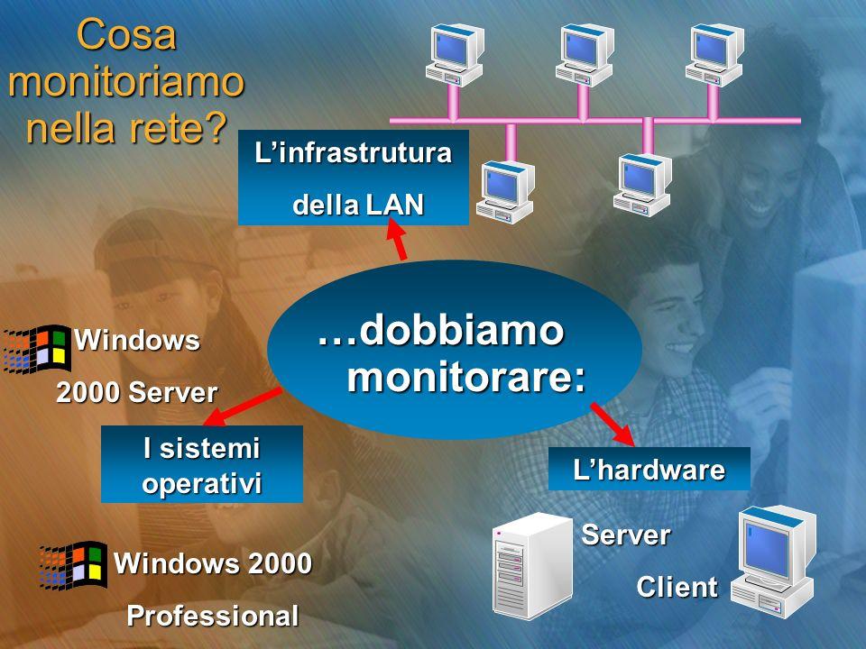 Linfrastrutura della LAN della LAN Server Client Client Cosa monitoriamo nella rete.