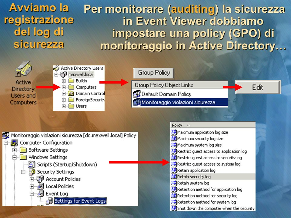 Avviamo la registrazione del log di sicurezza Per monitorare (auditing) la sicurezza in Event Viewer dobbiamo impostare una policy (GPO) di monitoragg