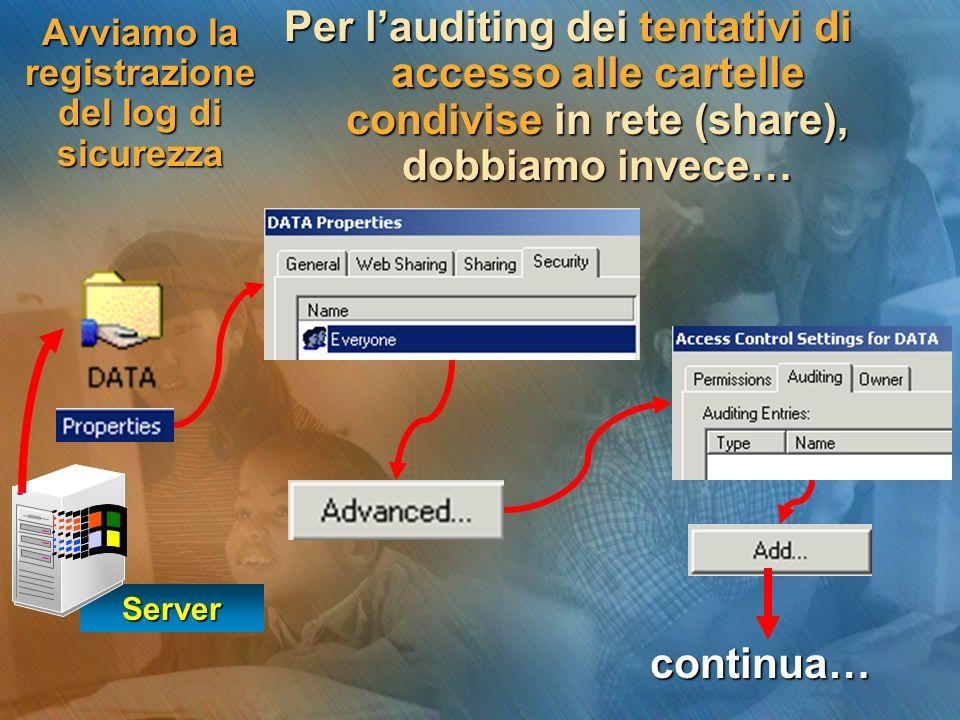 Avviamo la registrazione del log di sicurezza Per lauditing dei tentativi di accesso alle cartelle condivise in rete (share), dobbiamo invece… continua… Server