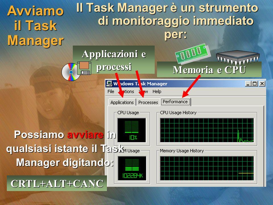 Memoria e CPU Avviamo il Task Manager Il Task Manager è un strumento di monitoraggio immediato per: CRTL+ALT+CANC Possiamo avviare in qualsiasi istante il Task Manager digitando: Applicazioni e processi