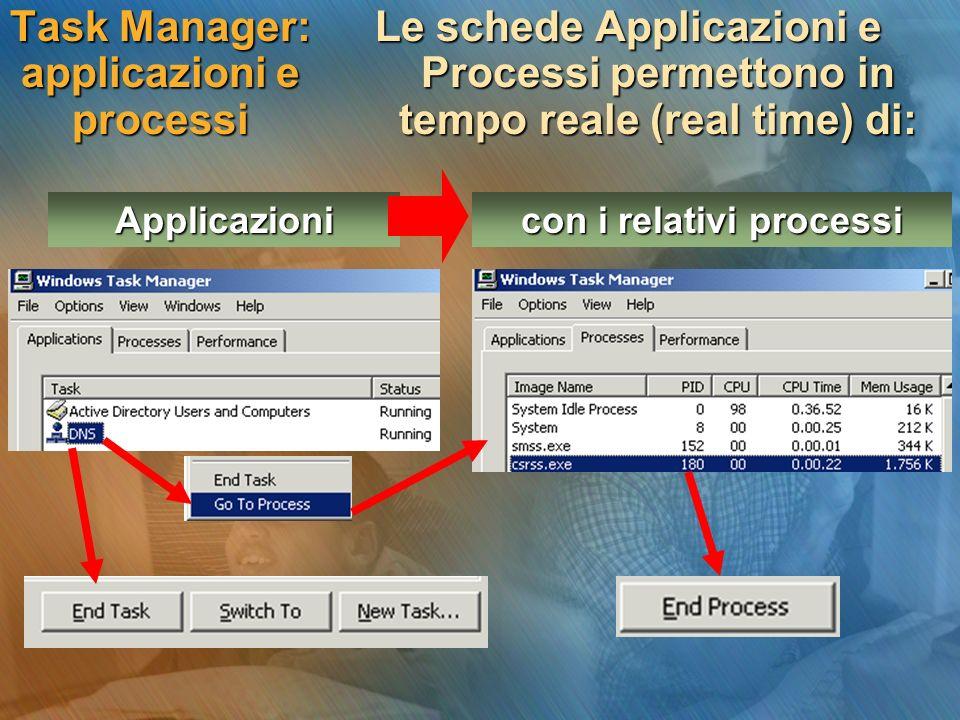 Task Manager: applicazioni e processi Le schede Applicazioni e Processi permettono in tempo reale (real time) di: Applicazioni con i relativi processi