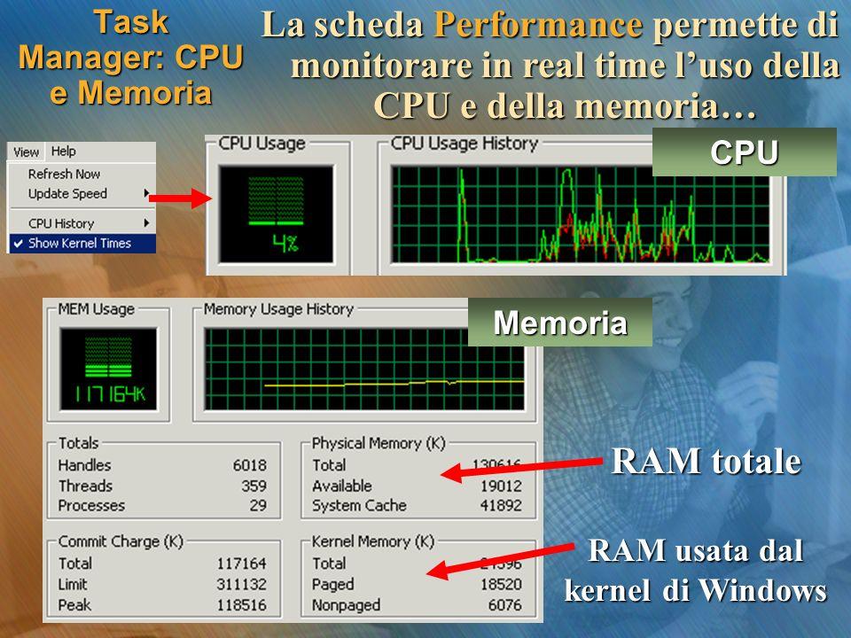 Task Manager: CPU e Memoria La scheda Performance permette di monitorare in real time luso della CPU e della memoria… RAM totale RAM usata dal kernel di Windows CPU Memoria