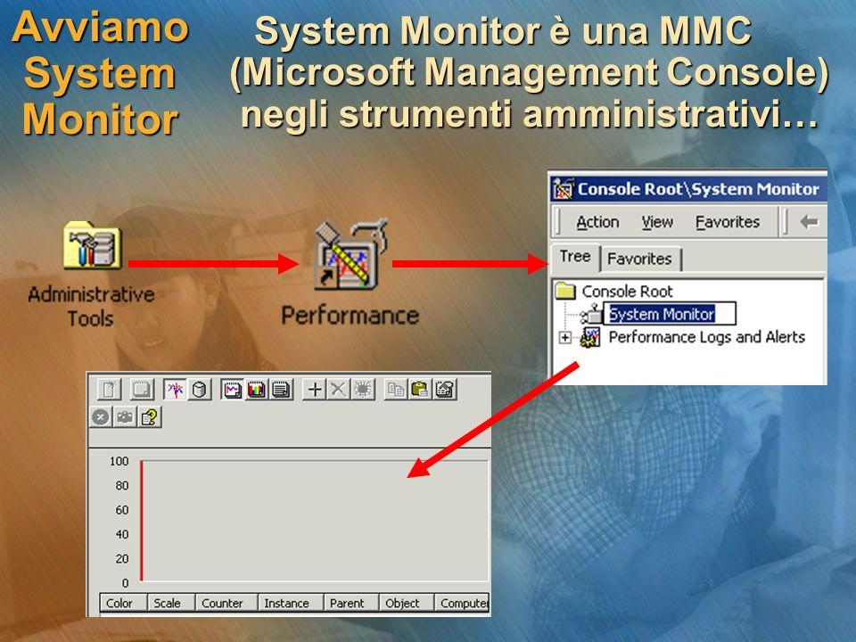 Avviamo System Monitor System Monitor è una MMC (Microsoft Management Console) negli strumenti amministrativi…