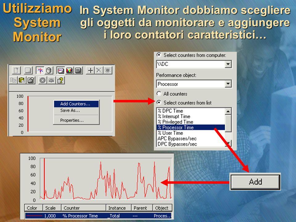 Utilizziamo System Monitor In System Monitor dobbiamo scegliere gli oggetti da monitorare e aggiungere i loro contatori caratteristici…