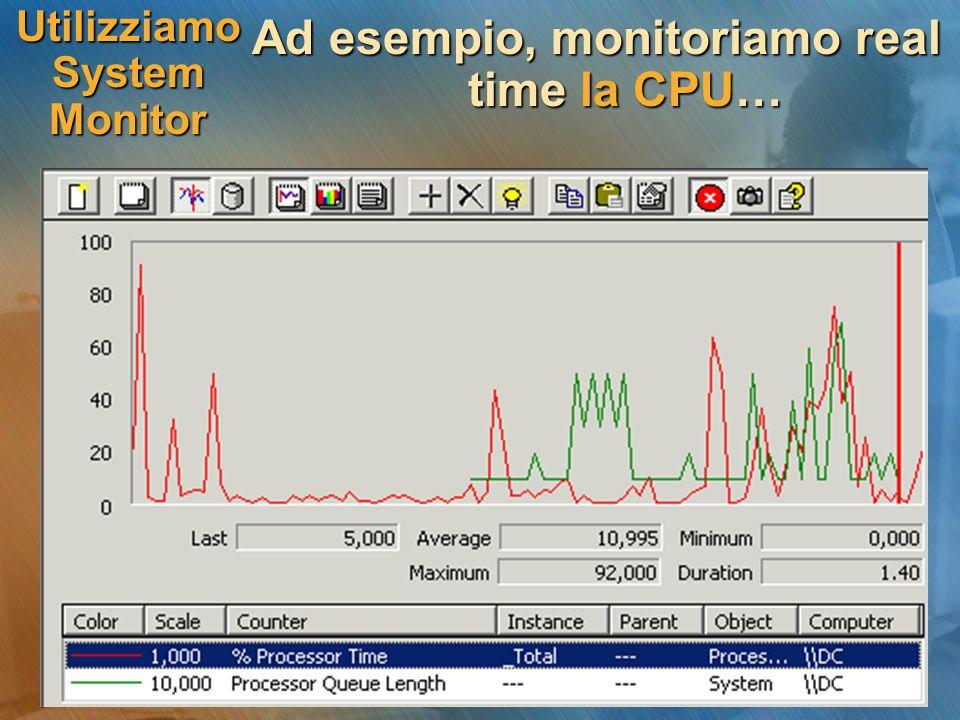 Utilizziamo System Monitor Ad esempio, monitoriamo real time la CPU…