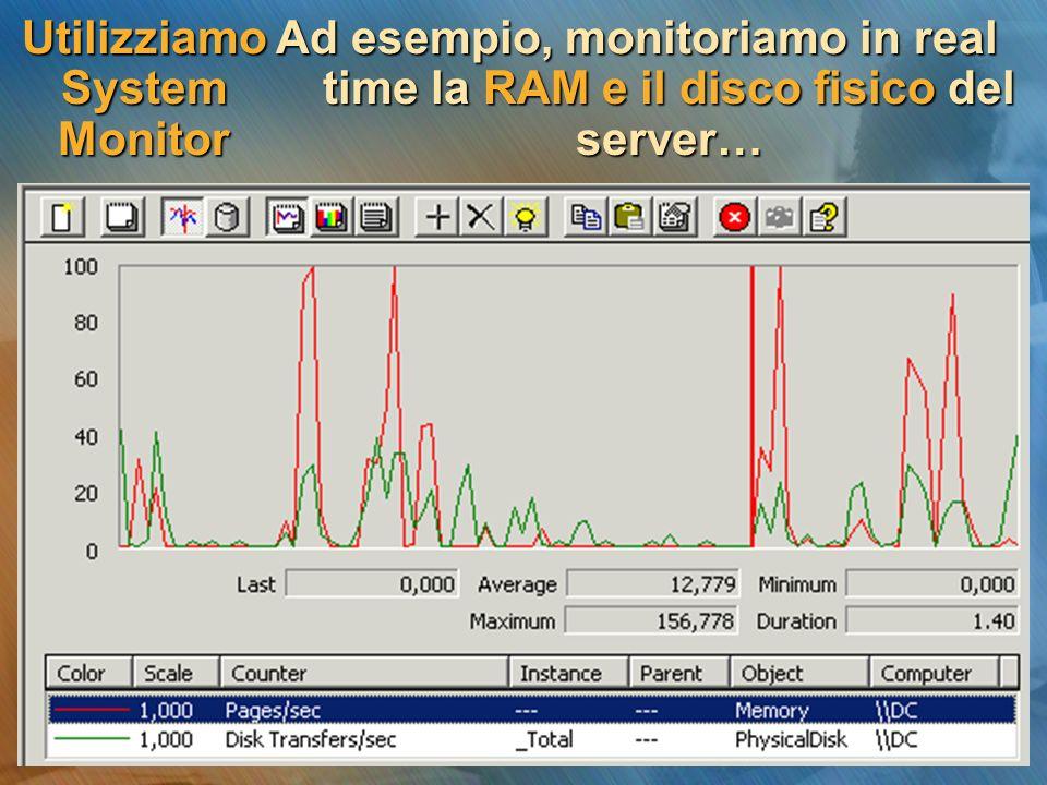 Utilizziamo System Monitor Ad esempio, monitoriamo in real time la RAM e il disco fisico del server…