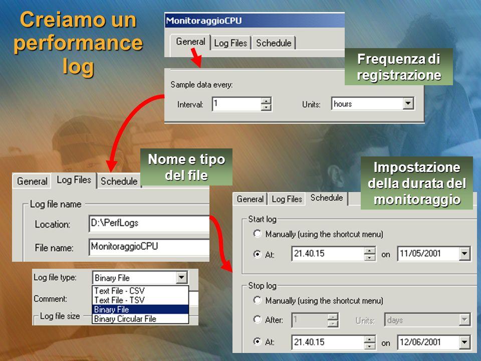 Creiamo un performance log Frequenza di registrazione Nome e tipo del file Impostazione della durata del monitoraggio