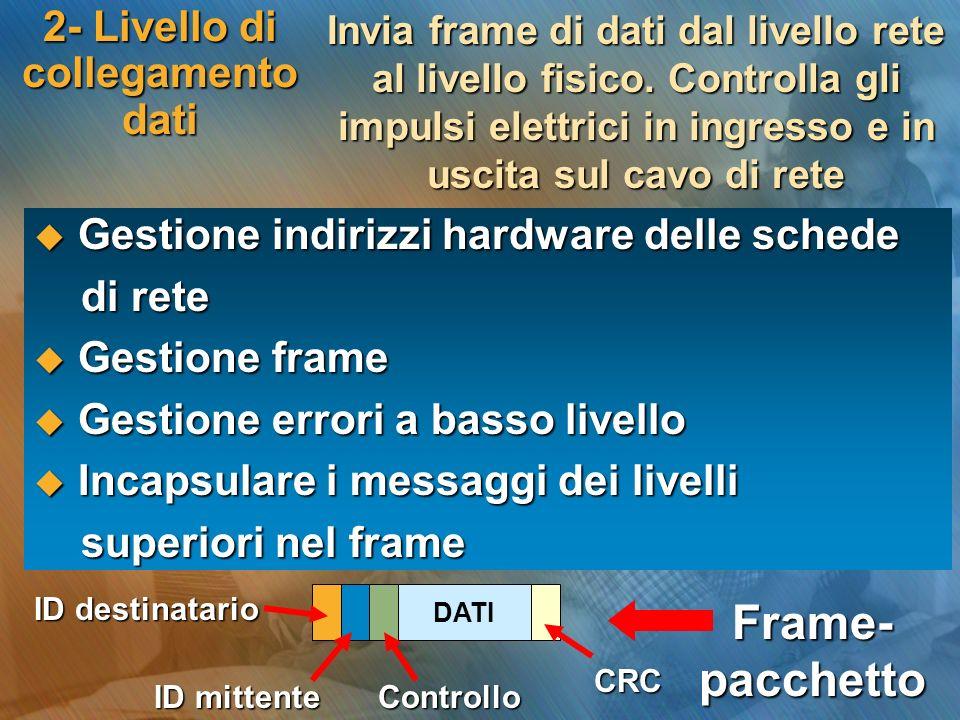 2- Livello di collegamento dati Invia frame di dati dal livello rete al livello fisico. Controlla gli impulsi elettrici in ingresso e in uscita sul ca