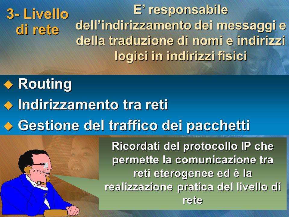 3- Livello di rete E responsabile dellindirizzamento dei messaggi e della traduzione di nomi e indirizzi logici in indirizzi fisici Routing Routing In