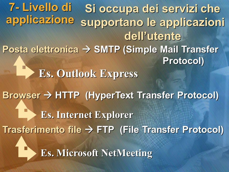 7- Livello di applicazione Posta elettronica SMTP (Simple Mail Transfer Protocol) Browser HTTP (HyperText Transfer Protocol) Trasferimento file FTP (F