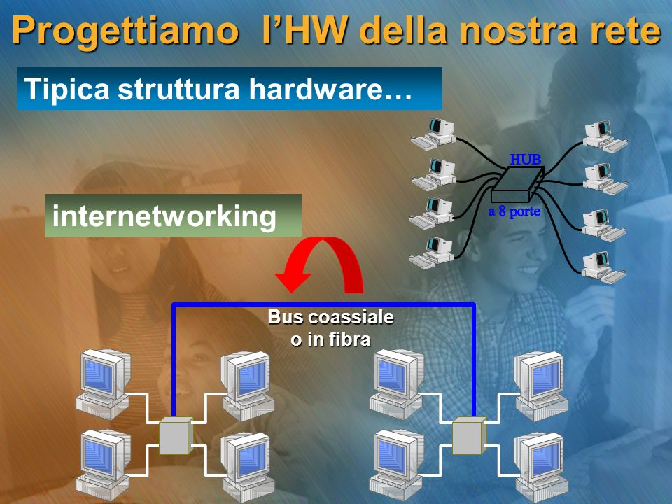 internetworking Tipica struttura hardware… Bus coassiale o in fibra Progettiamo lHW della nostra rete