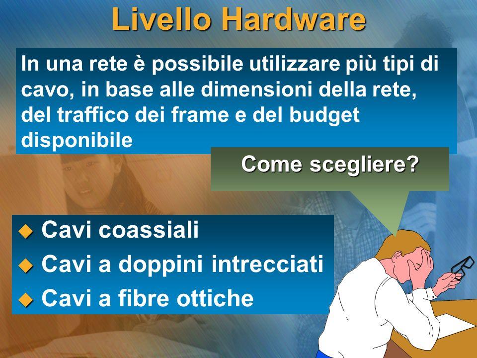 Livello Hardware In una rete è possibile utilizzare più tipi di cavo, in base alle dimensioni della rete, del traffico dei frame e del budget disponib