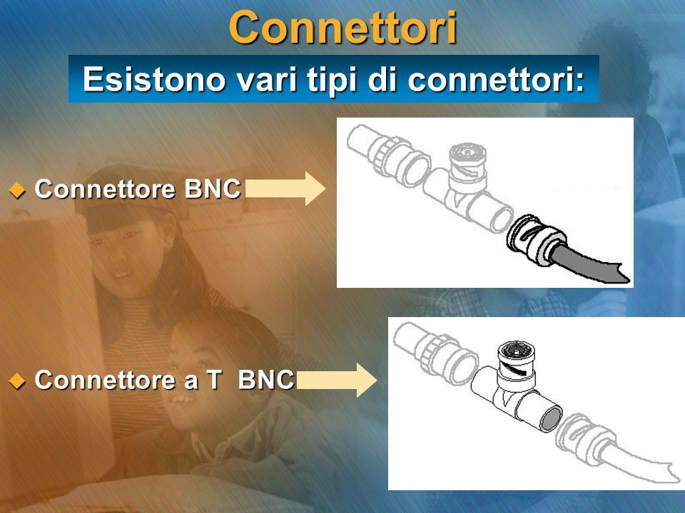Connettori Connettore BNC Connettore BNC Connettore a T BNC Connettore a T BNC Esistono vari tipi di connettori:
