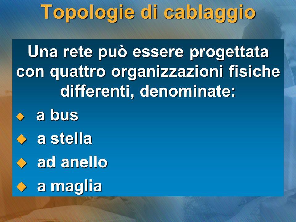 Topologie di cablaggio Una rete può essere progettata con quattro organizzazioni fisiche differenti, denominate: a bus a bus a stella a stella ad anel