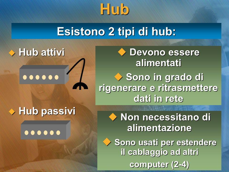 Hub Esistono 2 tipi di hub: Hub attivi Hub attivi Hub passivi Hub passivi Devono essere alimentati Devono essere alimentati Sono in grado di rigenerar