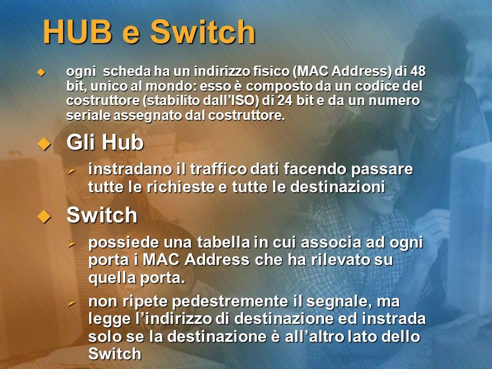 HUB e Switch ogni scheda ha un indirizzo fisico (MAC Address) di 48 bit, unico al mondo: esso è composto da un codice del costruttore (stabilito dallI