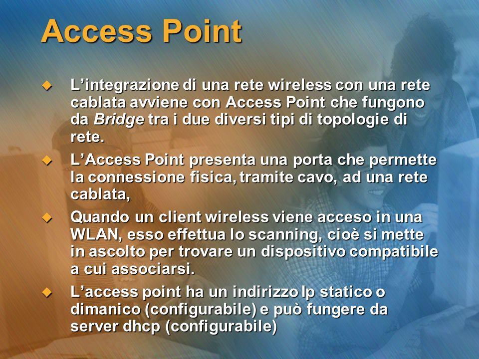 Access Point Lintegrazione di una rete wireless con una rete cablata avviene con Access Point che fungono da Bridge tra i due diversi tipi di topologi