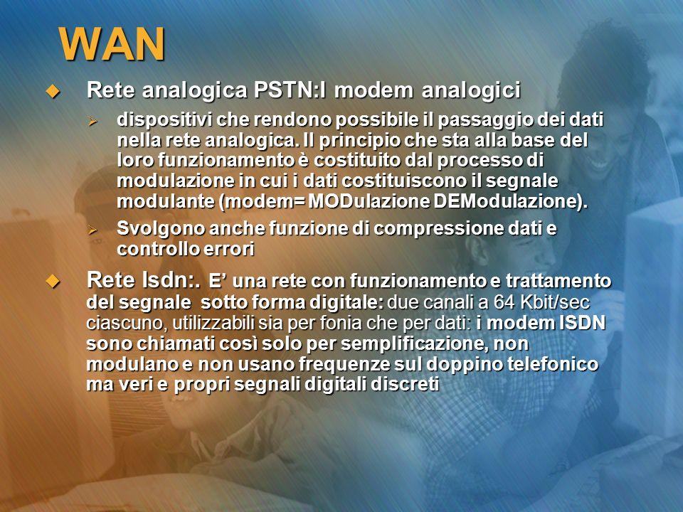 WAN Rete analogica PSTN:I modem analogici Rete analogica PSTN:I modem analogici dispositivi che rendono possibile il passaggio dei dati nella rete ana